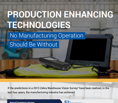 Production Enhancing Technologies