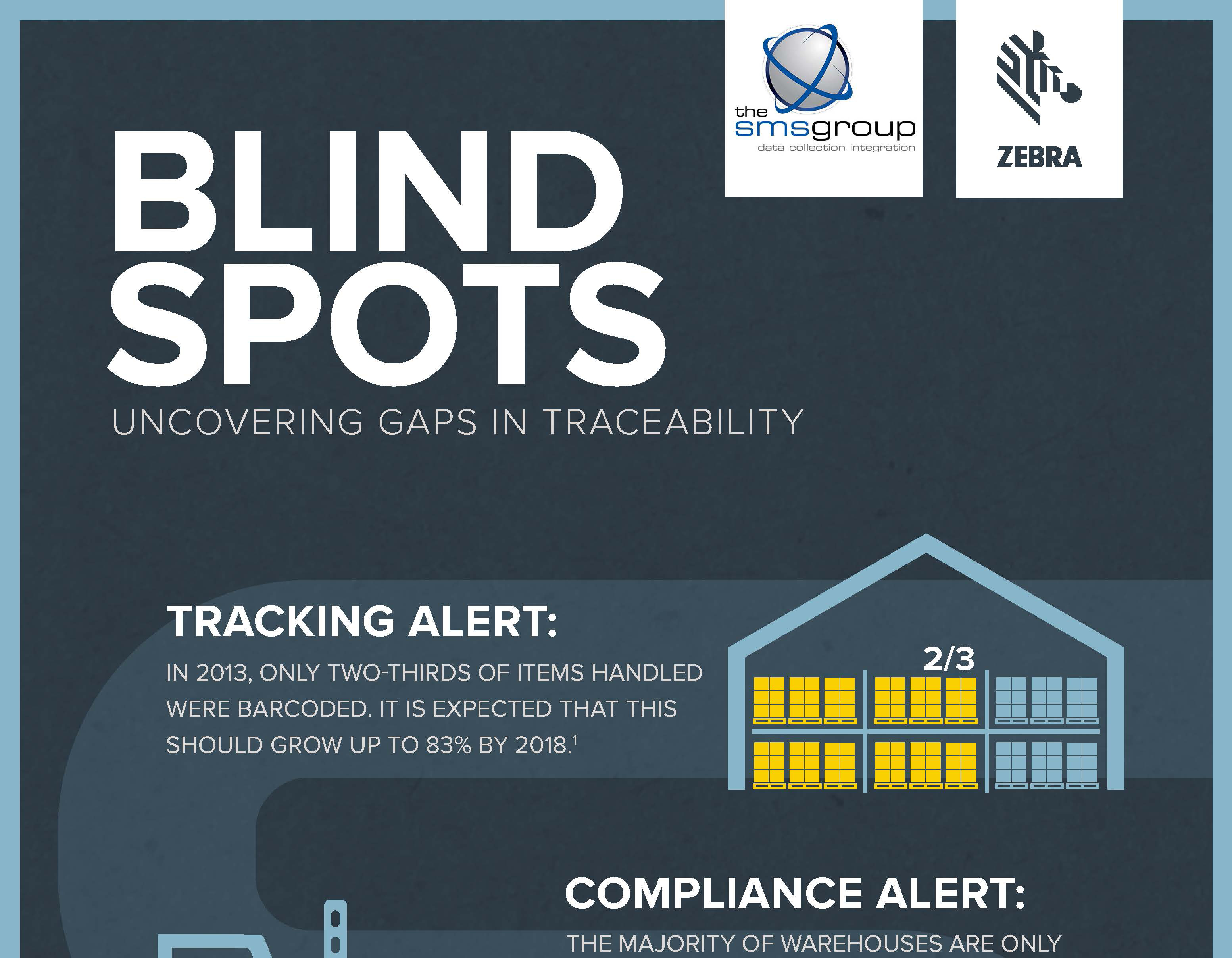 Blind Spots: Uncovering the Gaps in Traceability