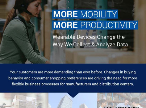 SMS Wearable Devices Infographic thumb