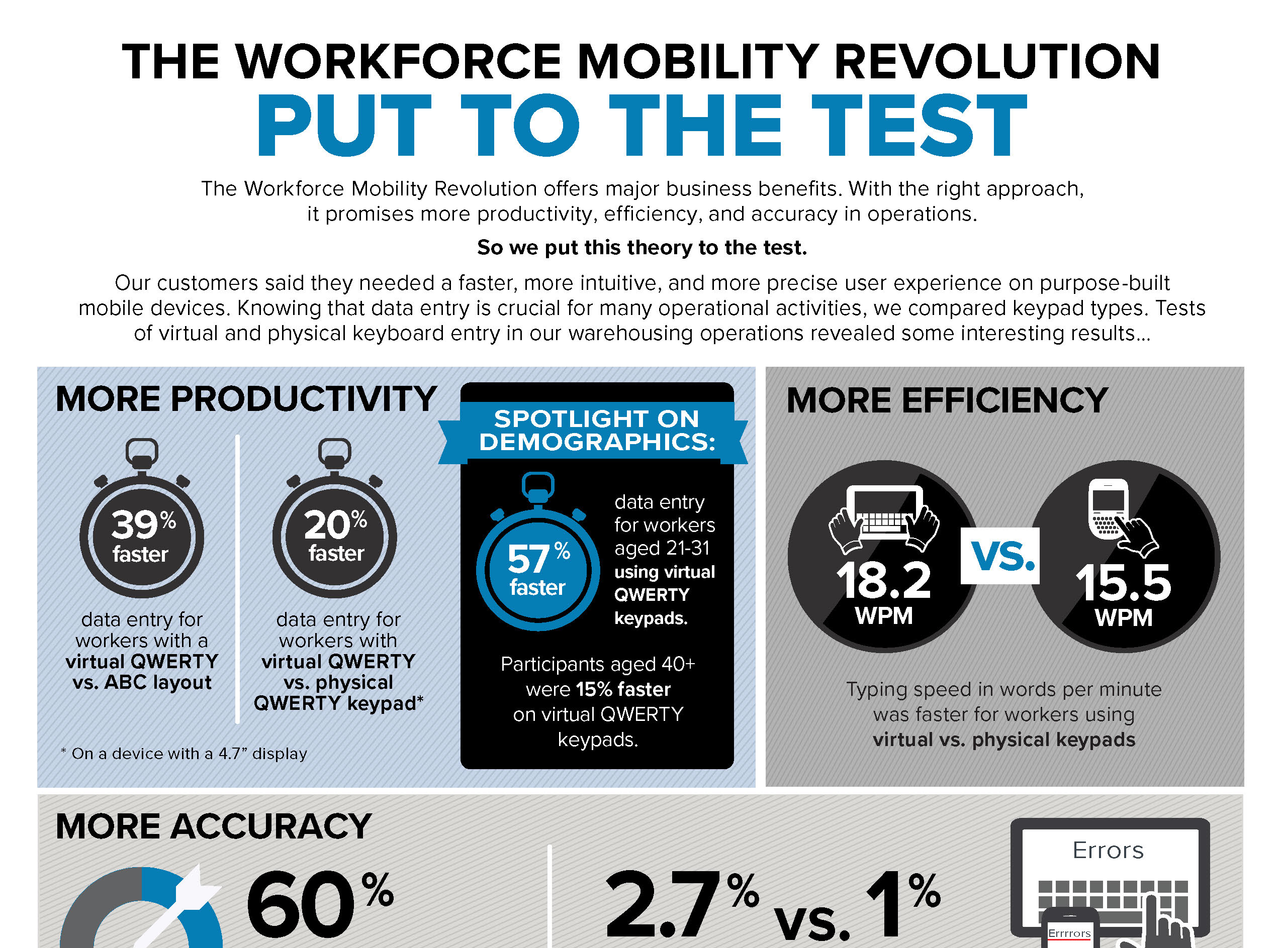 THE WORKFORCE MOBILITY REVOLUTION PUT TO THE TEST